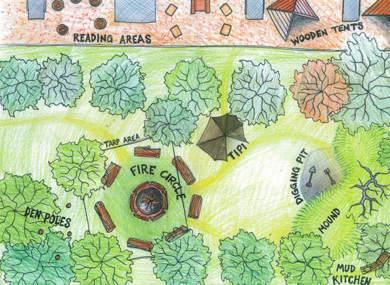 Forest School area plan by JO